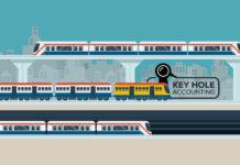 rail fares