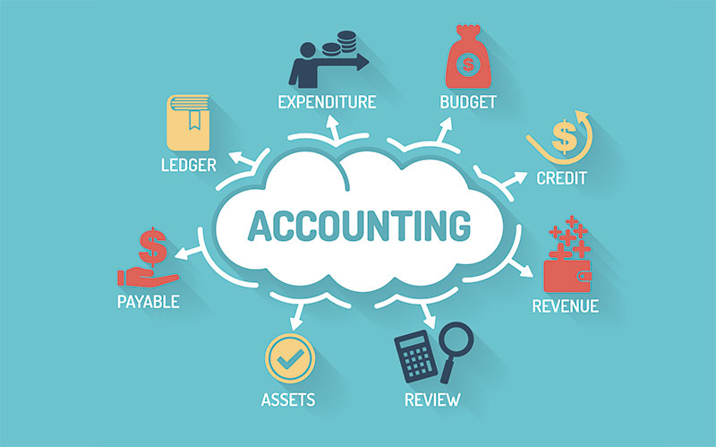 Cloud Accounting - Time to Train? Part 1 - Aspiring ...